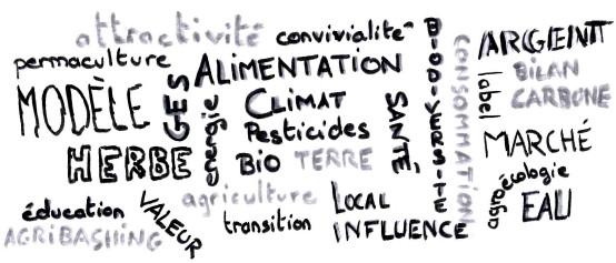 Alimentation et climat : vers une résilience territoriale ?